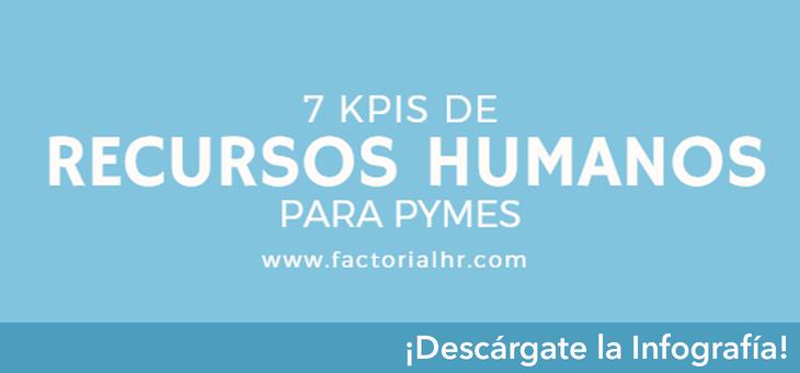 7 kpi recursos humanos infografia