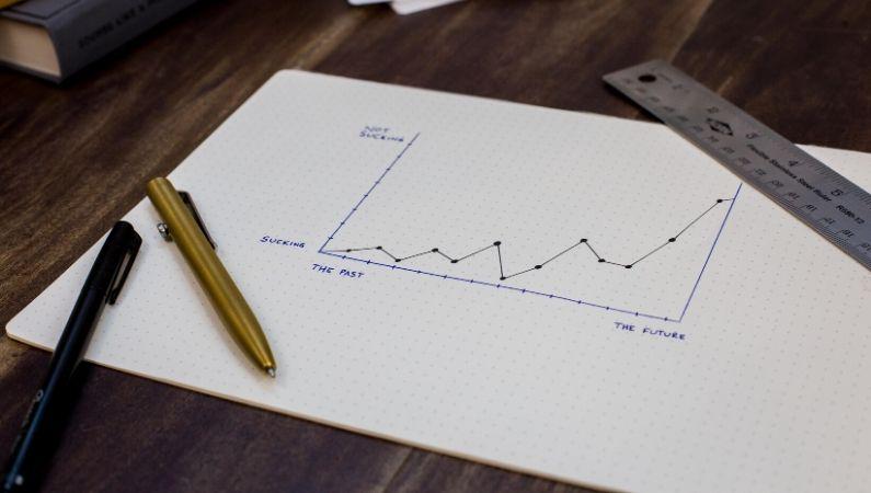 medir-productividad-teletrabajo