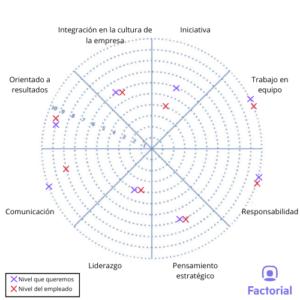 rueda-competencias-evaluacion-ejemplo